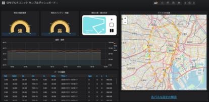 サンプルダッシュボード for GPSマルチユニット SORACOM Edition