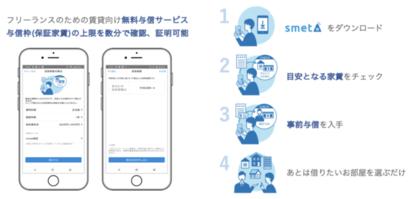 フリーランス特化型の賃貸向け与信サービス『smeta(スメタ)』