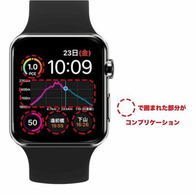 Apple Watchの文字盤 コンプリケーションを自由に設定できる