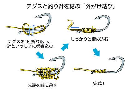 釣り針にテグスを結ぶときの「外がけ結び」
