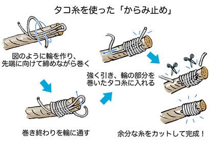 太いロープや自然繊維のロープの場合は、タコ糸などを巻き付ける「からみ止め」が効果的