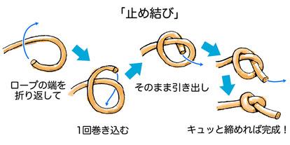 「玉結び」をロープワークでは「止め結び」と言う