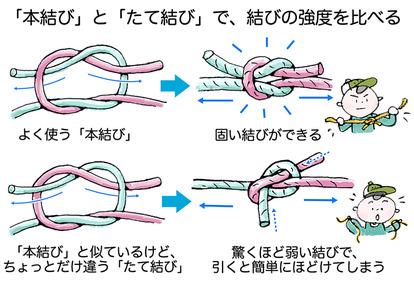 あらゆるアウトドアで役に立つ! 時に命をも救う「ロープの結び方」11種類