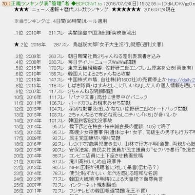 チャンネル ニュース 2